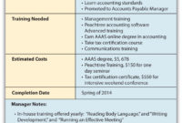 Amazing Training And Development Policy Template