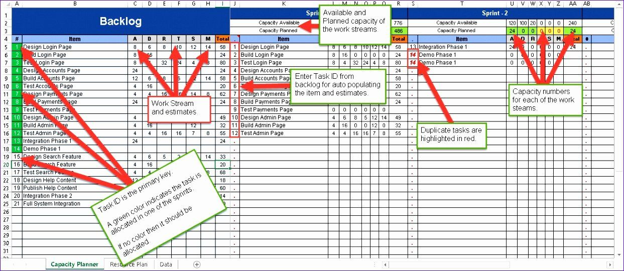 Awesome Capacity Management Plan Template
