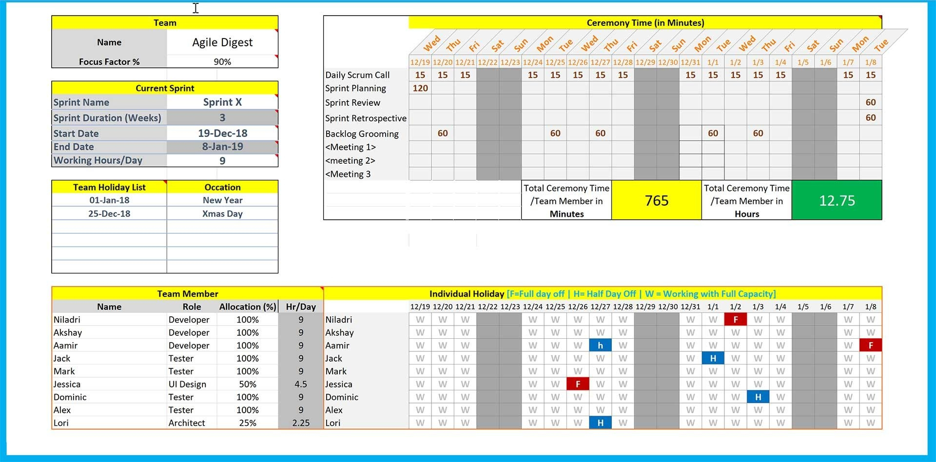Best Capacity And Availability Management Template