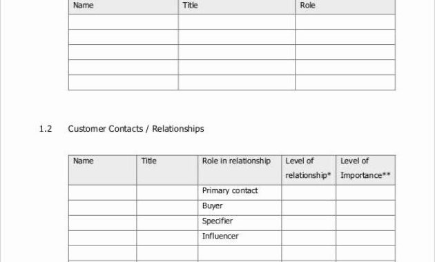 Fascinating Account Management Policy Template