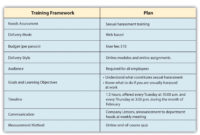 Fascinating Training And Development Policy Template