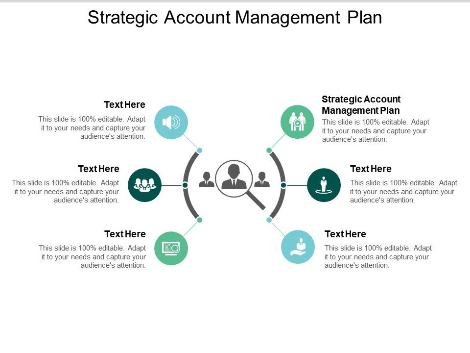 New Account Management Policy Template