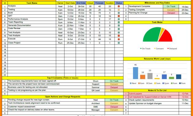 New Capacity And Availability Management Template