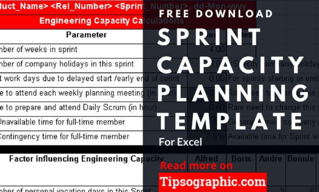 New Capacity Management Plan Template