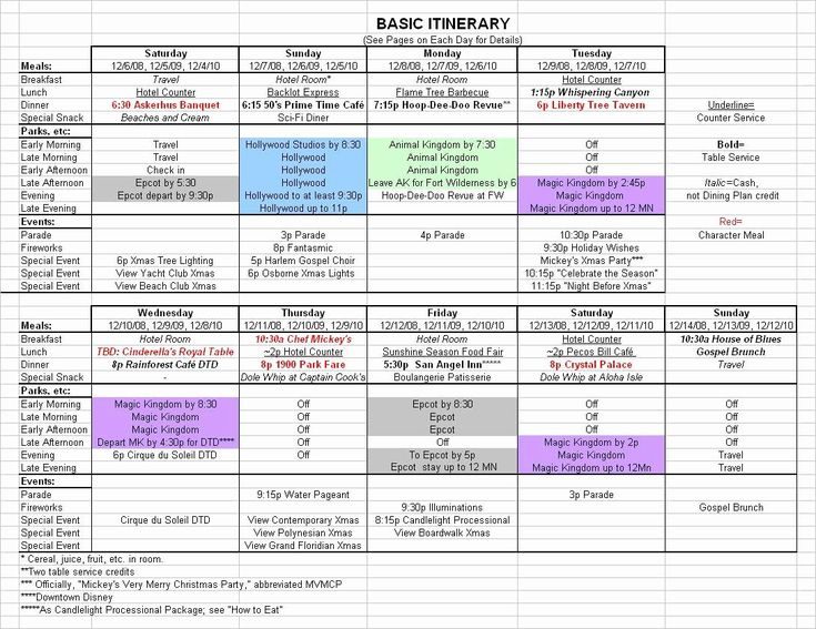 Best Group Travel Itinerary Template