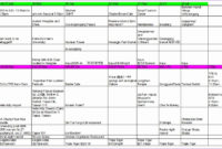 Professional Day By Day Travel Itinerary Template