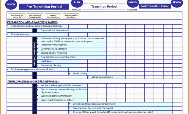 Simple Capacity And Availability Management Template