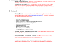Stunning Risk Management Committee Charter Template