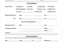 Top Paid Time Off Policy Template